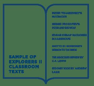 Explorers II - Clapham School Kindergarten Books