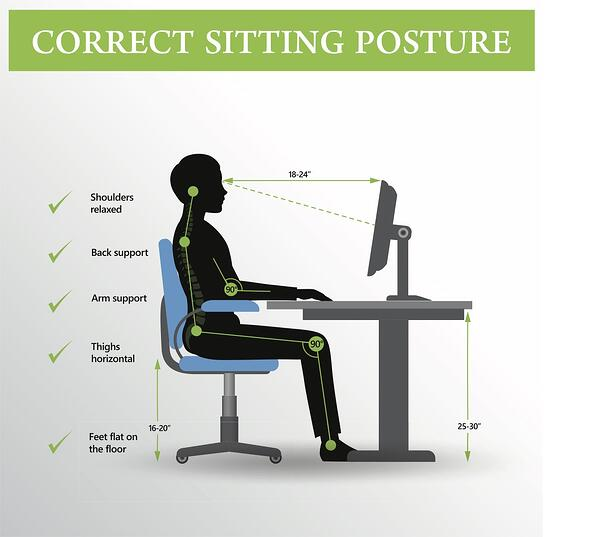 Correct sitting posture for computer use.