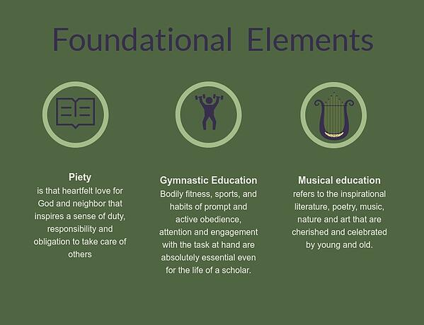 The Foundational Elements of the Classical Tradition.